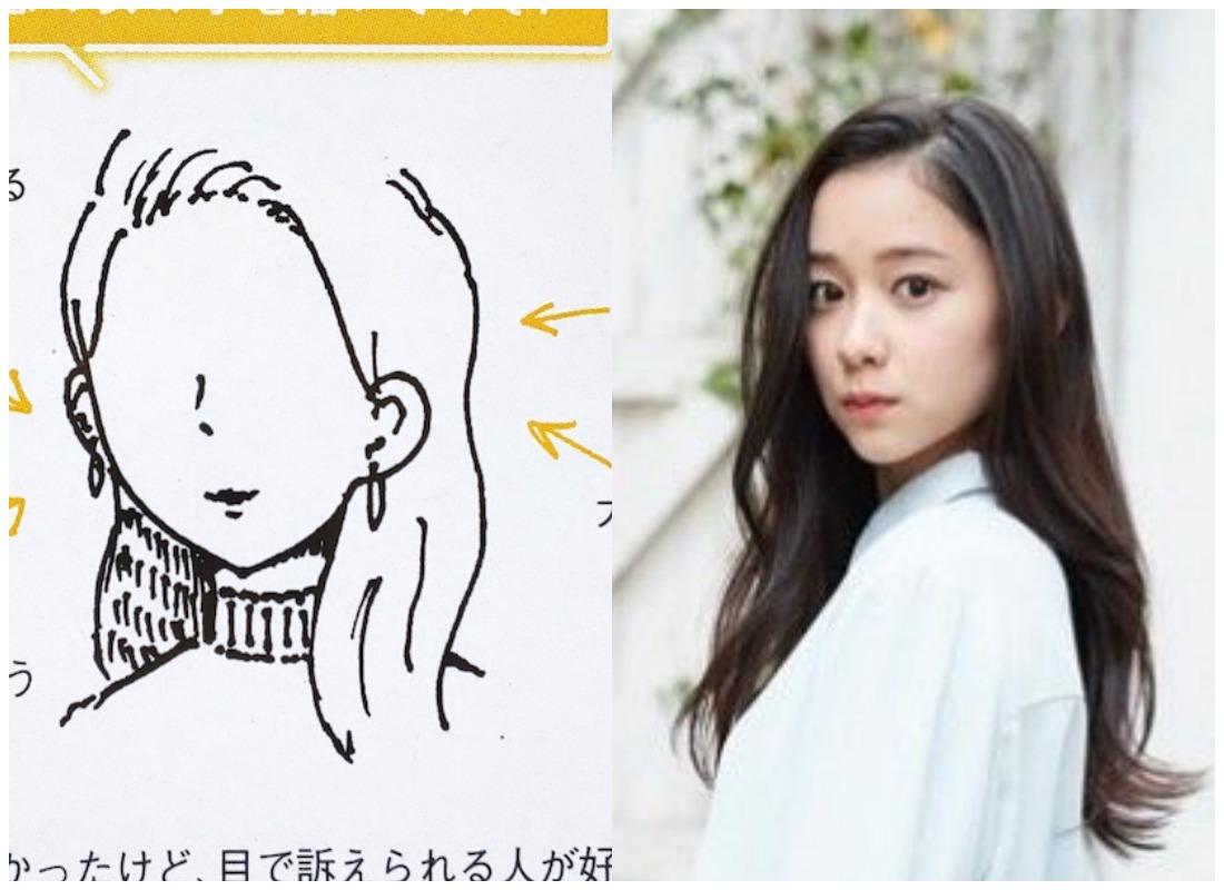 堀田真由さんとイラストの比較画像