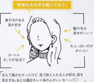 高橋海人さんが描いたイラスト